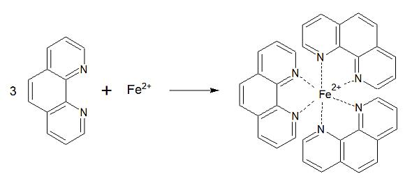 bromid ionen nachweis